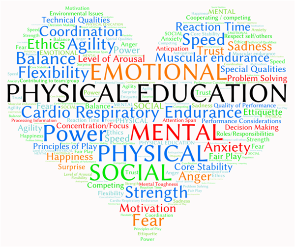 phys ed word cloud